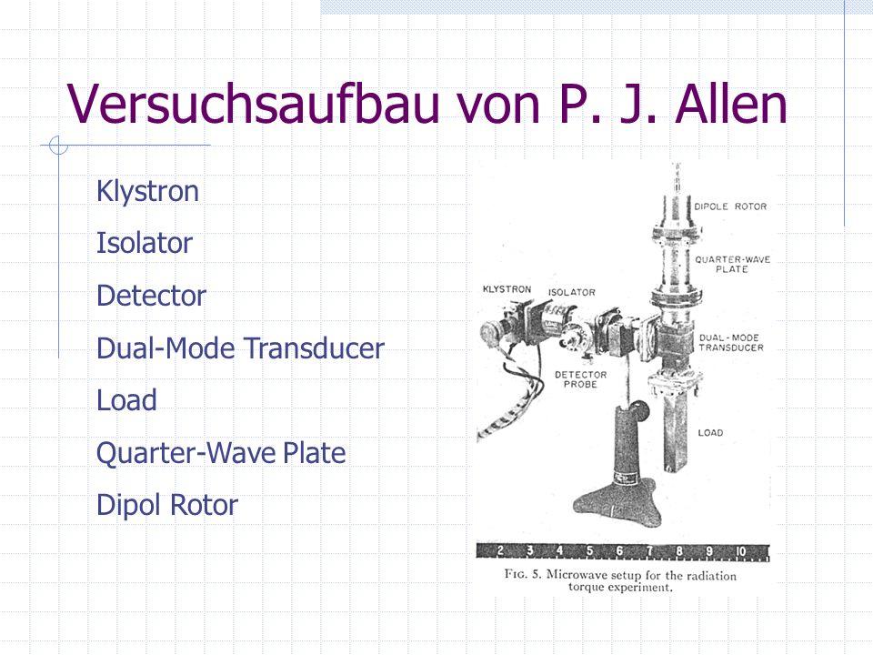 Versuchsaufbau von P. J. Allen Klystron Isolator Detector Dual-Mode Transducer Load Quarter-Wave Plate Dipol Rotor