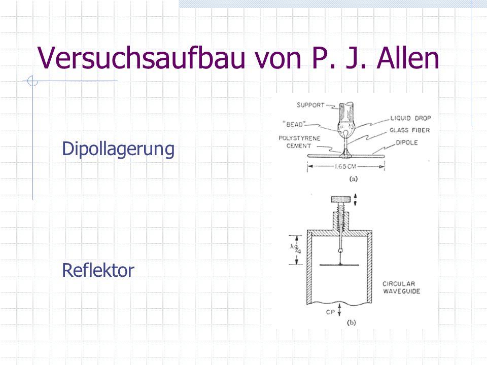 Versuchsaufbau von P. J. Allen Dipollagerung Reflektor