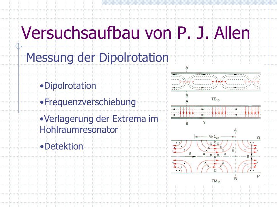 Versuchsaufbau von P. J. Allen Messung der Dipolrotation Dipolrotation Frequenzverschiebung Verlagerung der Extrema im Hohlraumresonator Detektion