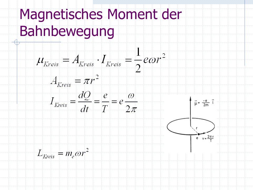 Magnetisches Moment der Bahnbewegung