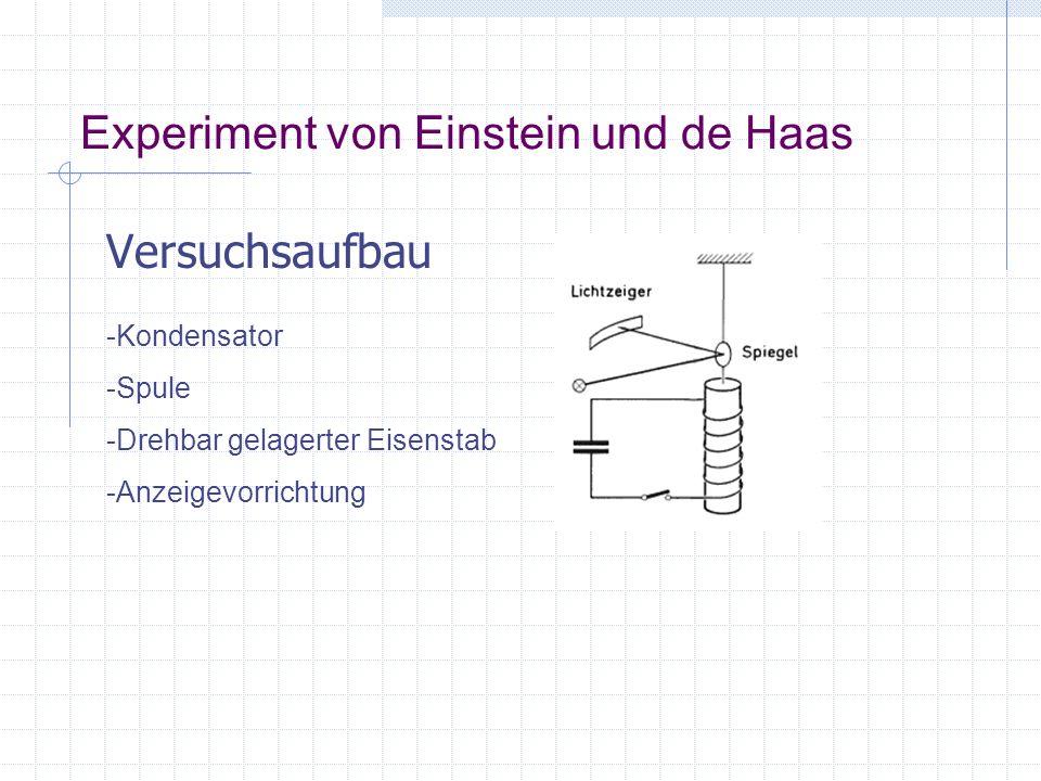 Experiment von Einstein und de Haas Versuchsaufbau -Kondensator -Spule -Drehbar gelagerter Eisenstab -Anzeigevorrichtung