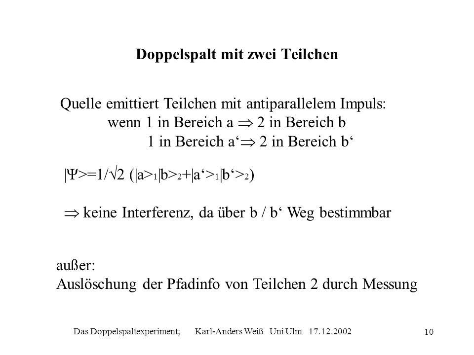 Das Doppelspaltexperiment; Karl-Anders Weiß Uni Ulm 17.12.2002 10 Doppelspalt mit zwei Teilchen Quelle emittiert Teilchen mit antiparallelem Impuls: w