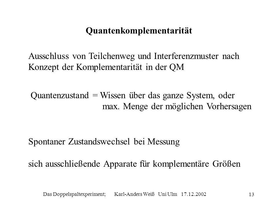 Das Doppelspaltexperiment; Karl-Anders Weiß Uni Ulm 17.12.2002 13 Quantenkomplementarität Ausschluss von Teilchenweg und Interferenzmuster nach Konzep