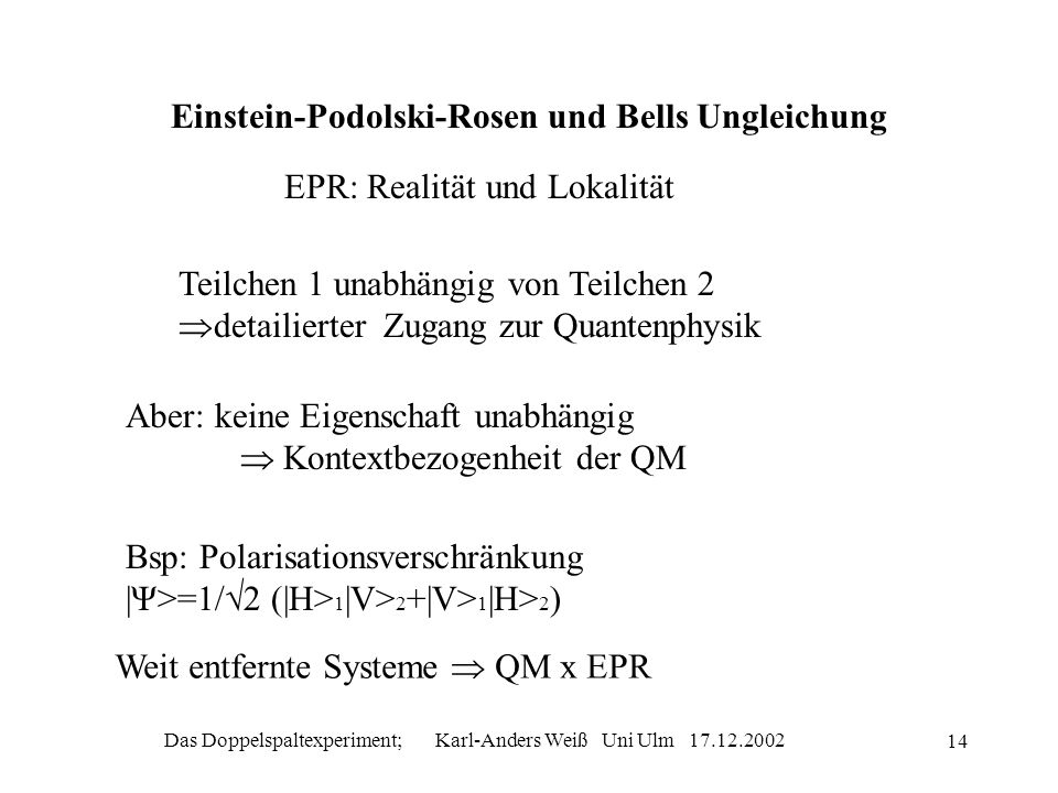 Das Doppelspaltexperiment; Karl-Anders Weiß Uni Ulm 17.12.2002 14 Einstein-Podolski-Rosen und Bells Ungleichung EPR: Realität und Lokalität Teilchen 1