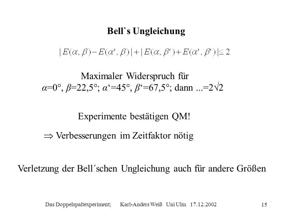 Das Doppelspaltexperiment; Karl-Anders Weiß Uni Ulm 17.12.2002 15 Bell`s Ungleichung Maximaler Widerspruch für α=0°, β=22,5°; α=45°, β=67,5°; dann...=
