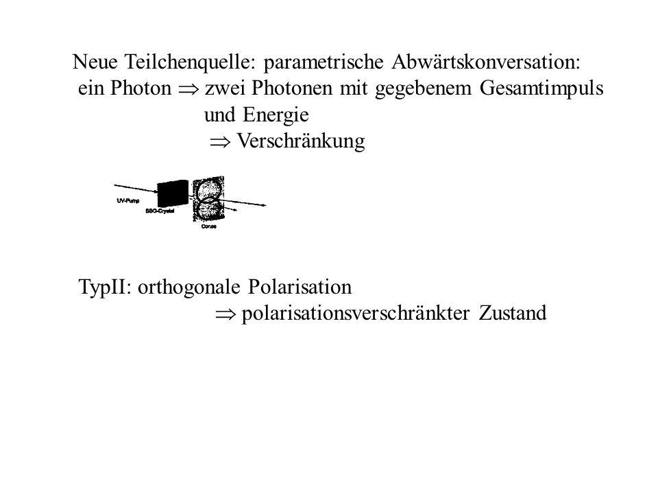 Das Doppelspaltexperiment; Karl-Anders Weiß Uni Ulm 17.12.2002 16 Neue Teilchenquelle: parametrische Abwärtskonversation: ein Photon zwei Photonen mit
