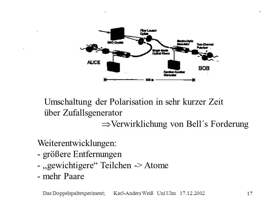 Das Doppelspaltexperiment; Karl-Anders Weiß Uni Ulm 17.12.2002 17 Umschaltung der Polarisation in sehr kurzer Zeit über Zufallsgenerator Verwirklichun