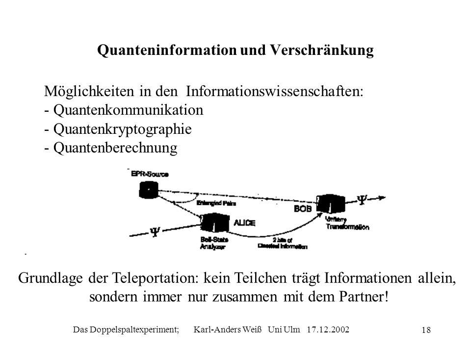 Das Doppelspaltexperiment; Karl-Anders Weiß Uni Ulm 17.12.2002 18 Quanteninformation und Verschränkung Möglichkeiten in den Informationswissenschaften