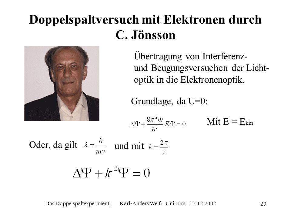 Das Doppelspaltexperiment; Karl-Anders Weiß Uni Ulm 17.12.2002 20 Doppelspaltversuch mit Elektronen durch C. Jönsson Übertragung von Interferenz- und