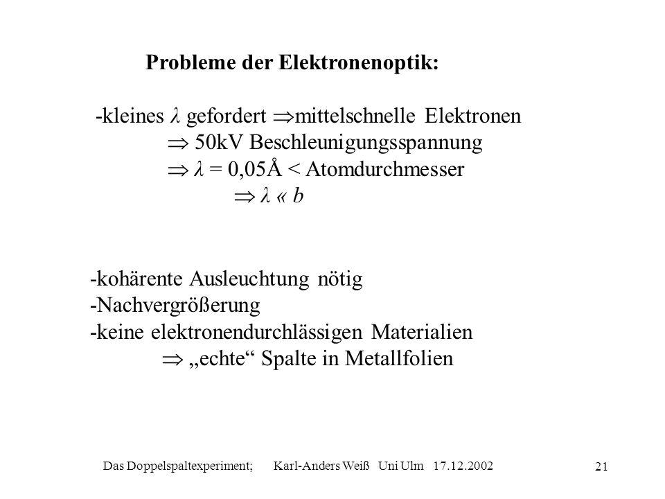 Das Doppelspaltexperiment; Karl-Anders Weiß Uni Ulm 17.12.2002 21 Probleme der Elektronenoptik: -kleines λ gefordert mittelschnelle Elektronen 50kV Be