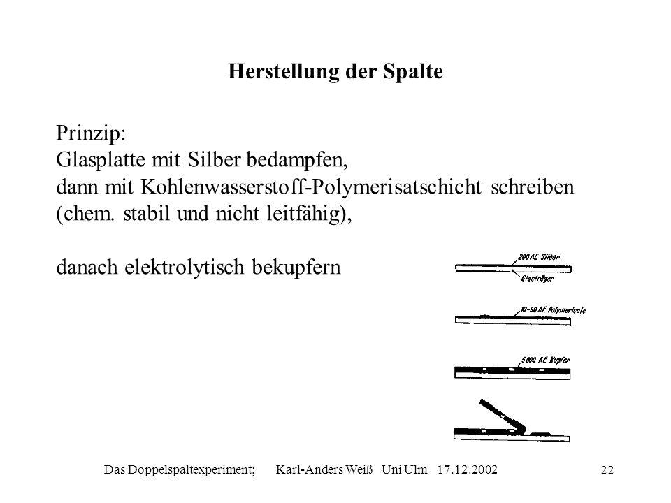 Das Doppelspaltexperiment; Karl-Anders Weiß Uni Ulm 17.12.2002 22 Herstellung der Spalte Prinzip: Glasplatte mit Silber bedampfen, dann mit Kohlenwass