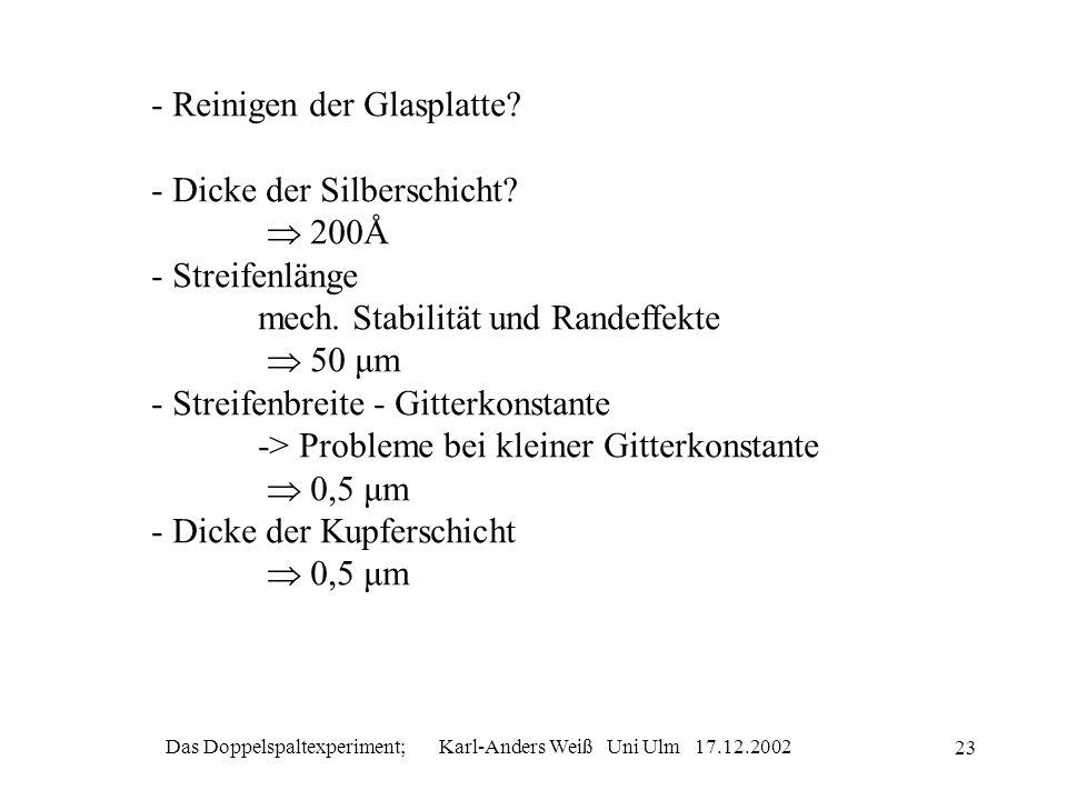 Das Doppelspaltexperiment; Karl-Anders Weiß Uni Ulm 17.12.2002 23 - Reinigen der Glasplatte? - Dicke der Silberschicht? 200Å - Streifenlänge mech. Sta