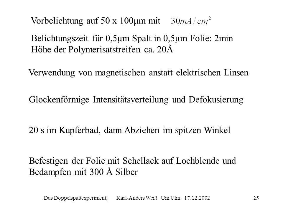 Das Doppelspaltexperiment; Karl-Anders Weiß Uni Ulm 17.12.2002 25 Vorbelichtung auf 50 x 100μm mit Belichtungszeit für 0,5μm Spalt in 0,5μm Folie: 2mi