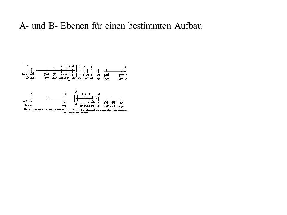 Das Doppelspaltexperiment; Karl-Anders Weiß Uni Ulm 17.12.2002 30 A- und B- Ebenen für einen bestimmten Aufbau