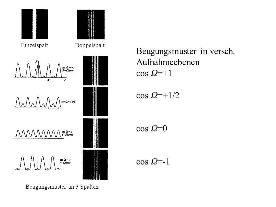 Das Doppelspaltexperiment; Karl-Anders Weiß Uni Ulm 17.12.2002 31 Einzelspalt Doppelspalt Beugungsmuster an 3 Spalten Beugungsmuster in versch. Aufnah
