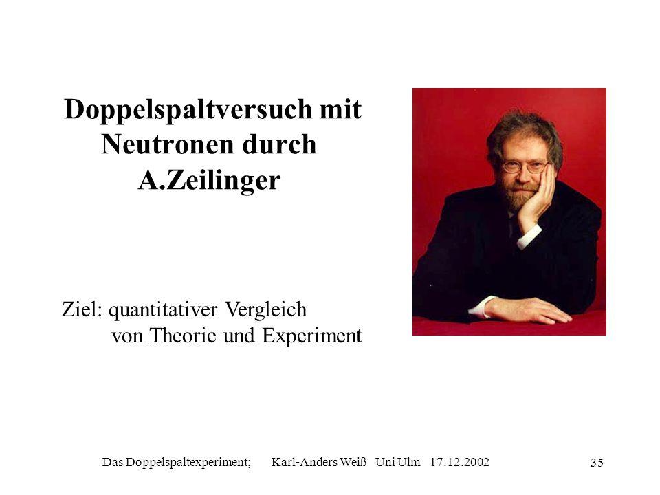Das Doppelspaltexperiment; Karl-Anders Weiß Uni Ulm 17.12.2002 35 Doppelspaltversuch mit Neutronen durch A.Zeilinger Ziel: quantitativer Vergleich von