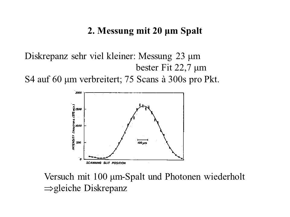 Das Doppelspaltexperiment; Karl-Anders Weiß Uni Ulm 17.12.2002 40 2. Messung mit 20 μm Spalt Diskrepanz sehr viel kleiner: Messung 23 μm bester Fit 22