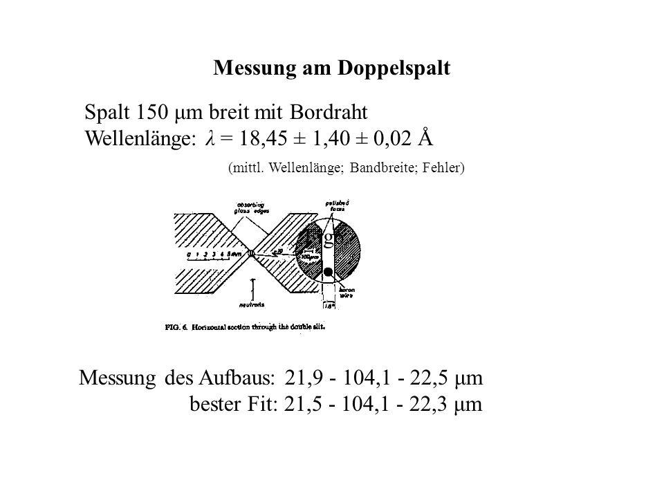 Das Doppelspaltexperiment; Karl-Anders Weiß Uni Ulm 17.12.2002 41 Messung am Doppelspalt Spalt 150 μm breit mit Bordraht Wellenlänge: λ = 18,45 ± 1,40