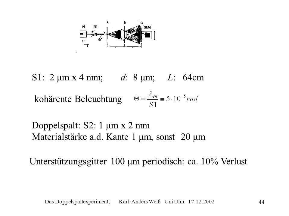 Das Doppelspaltexperiment; Karl-Anders Weiß Uni Ulm 17.12.2002 44 S1: 2 μm x 4 mm; d: 8 μm; L: 64cm kohärente Beleuchtung Doppelspalt: S2: 1 μm x 2 mm