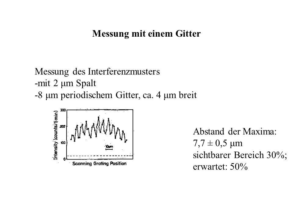 Das Doppelspaltexperiment; Karl-Anders Weiß Uni Ulm 17.12.2002 45 Messung mit einem Gitter Messung des Interferenzmusters -mit 2 μm Spalt -8 μm period