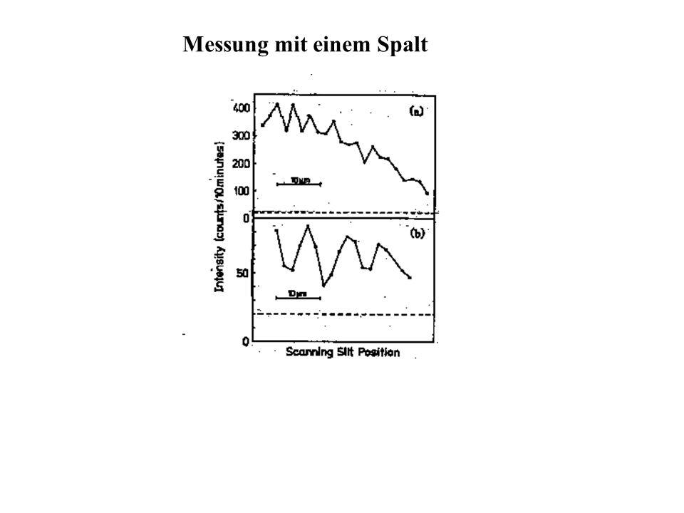 Das Doppelspaltexperiment; Karl-Anders Weiß Uni Ulm 17.12.2002 46 Messung mit einem Spalt