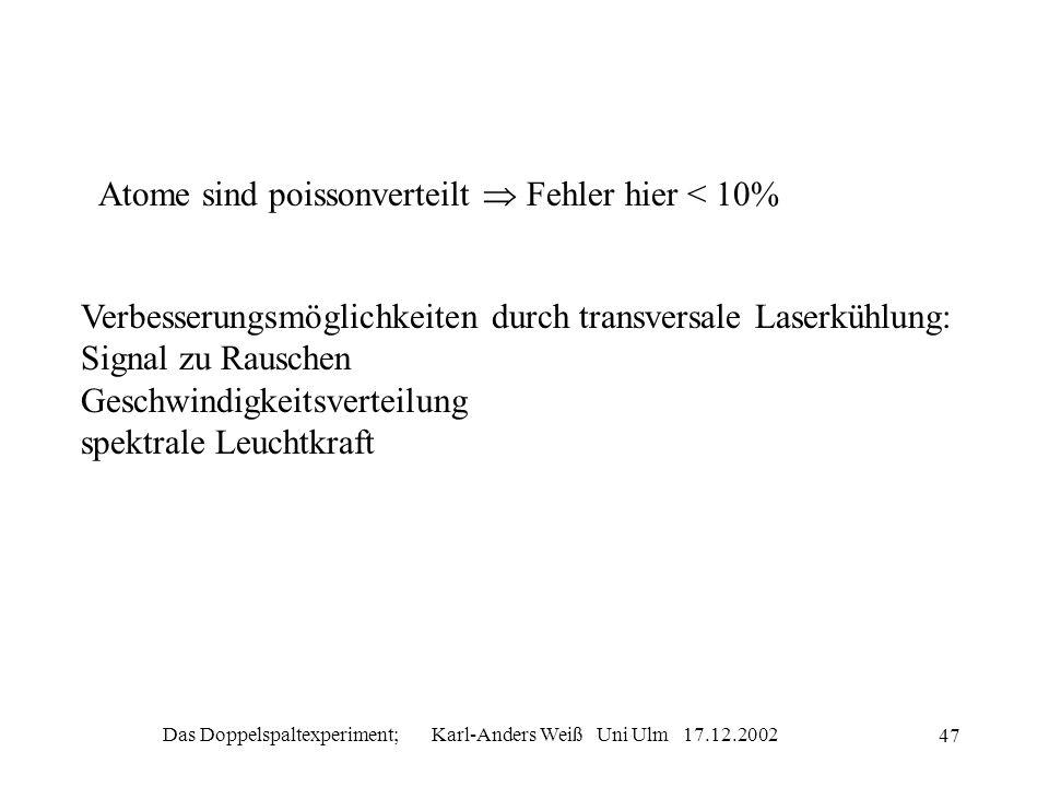 Das Doppelspaltexperiment; Karl-Anders Weiß Uni Ulm 17.12.2002 47 Atome sind poissonverteilt Fehler hier < 10% Verbesserungsmöglichkeiten durch transv