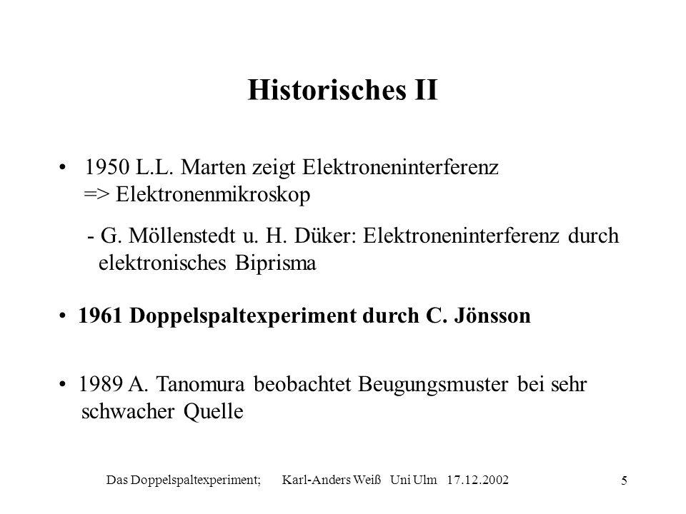 Das Doppelspaltexperiment; Karl-Anders Weiß Uni Ulm 17.12.2002 26 Die Beugungsanlage Winkelkohärenzbedingung: s·A «λ mit b= 0,5μm, g=2μm, λ = 0,05Å muß der Aperturwinkel sehr klein werden s·A =0,2·λ Beleuchtungsblende: 100μm Abstand zur 1.Linse: 250mm 2.Linse.