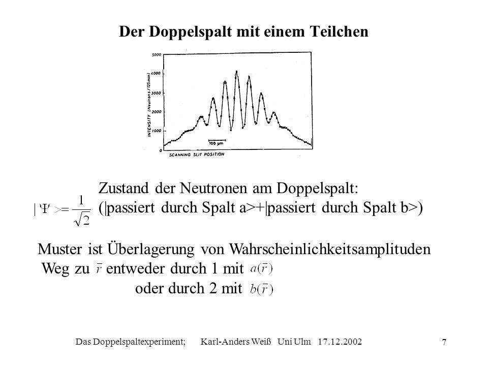 Das Doppelspaltexperiment; Karl-Anders Weiß Uni Ulm 17.12.2002 8 Wellenphänomen Aber: I max ~ 1 Neutron alle 2s es ist immer nur ein Teilchen im Apparat Muster wird stückweise zusammengestellt Teilchen