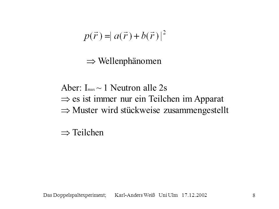 Das Doppelspaltexperiment; Karl-Anders Weiß Uni Ulm 17.12.2002 29 Vergleich von Theorie und Ergebnis b « g: Überlagerung von Zylinderwellen gleicher Amplitude x,x n «z und kdx/2z=f, sowie kd 2 /2z=Ω N=2: I = 4cos 2 f N=3: I = 16cos 4 f-16cos 2 f+5+(8cos 2 f-4)cos Ω N=4: I = 16cos 2 f[4cos 4 f-8cos 2 f+4+(cos 2 f-3) cos 2 Ω] cos Ω = +-1 A-Ebenen cos Ω = 0 B-Ebenen