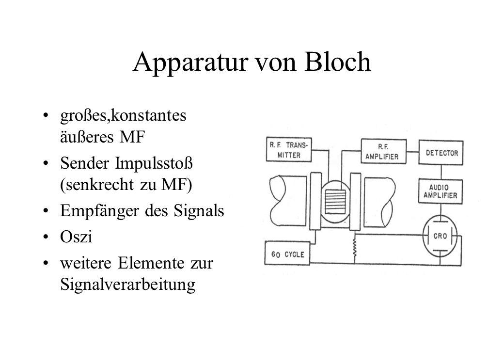 Apparatur von Bloch großes,konstantes äußeres MF Sender Impulsstoß (senkrecht zu MF) Empfänger des Signals Oszi weitere Elemente zur Signalverarbeitun