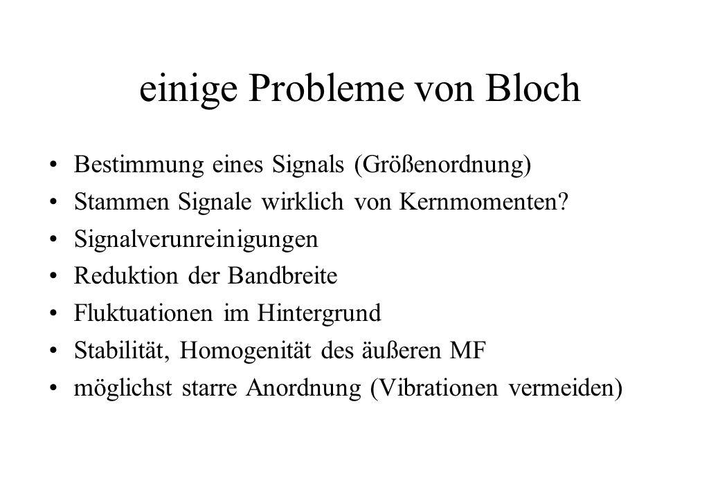 einige Probleme von Bloch Bestimmung eines Signals (Größenordnung) Stammen Signale wirklich von Kernmomenten? Signalverunreinigungen Reduktion der Ban