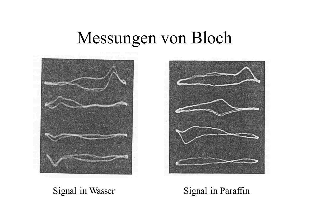 Messungen von Bloch Signal in ParaffinSignal in Wasser