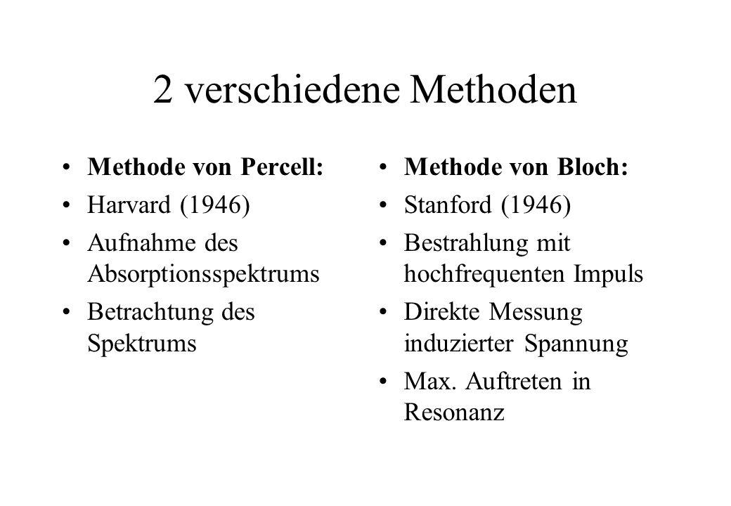 2 verschiedene Methoden Methode von Percell: Harvard (1946) Aufnahme des Absorptionsspektrums Betrachtung des Spektrums Methode von Bloch: Stanford (1