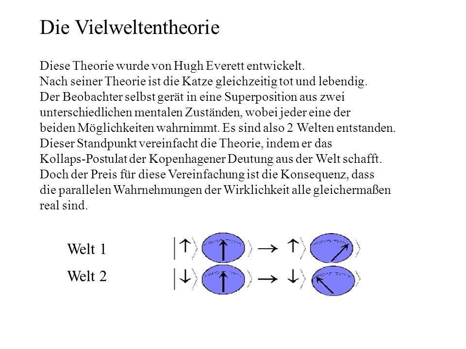Die Vielweltentheorie Diese Theorie wurde von Hugh Everett entwickelt. Nach seiner Theorie ist die Katze gleichzeitig tot und lebendig. Der Beobachter