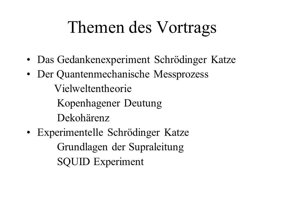 Themen des Vortrags Das Gedankenexperiment Schrödinger Katze Der Quantenmechanische Messprozess Vielweltentheorie Kopenhagener Deutung Dekohärenz Expe