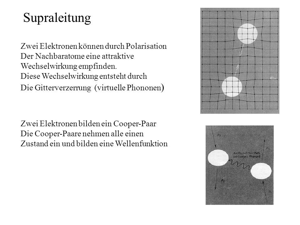 Supraleitung Zwei Elektronen können durch Polarisation Der Nachbaratome eine attraktive Wechselwirkung empfinden. Diese Wechselwirkung entsteht durch