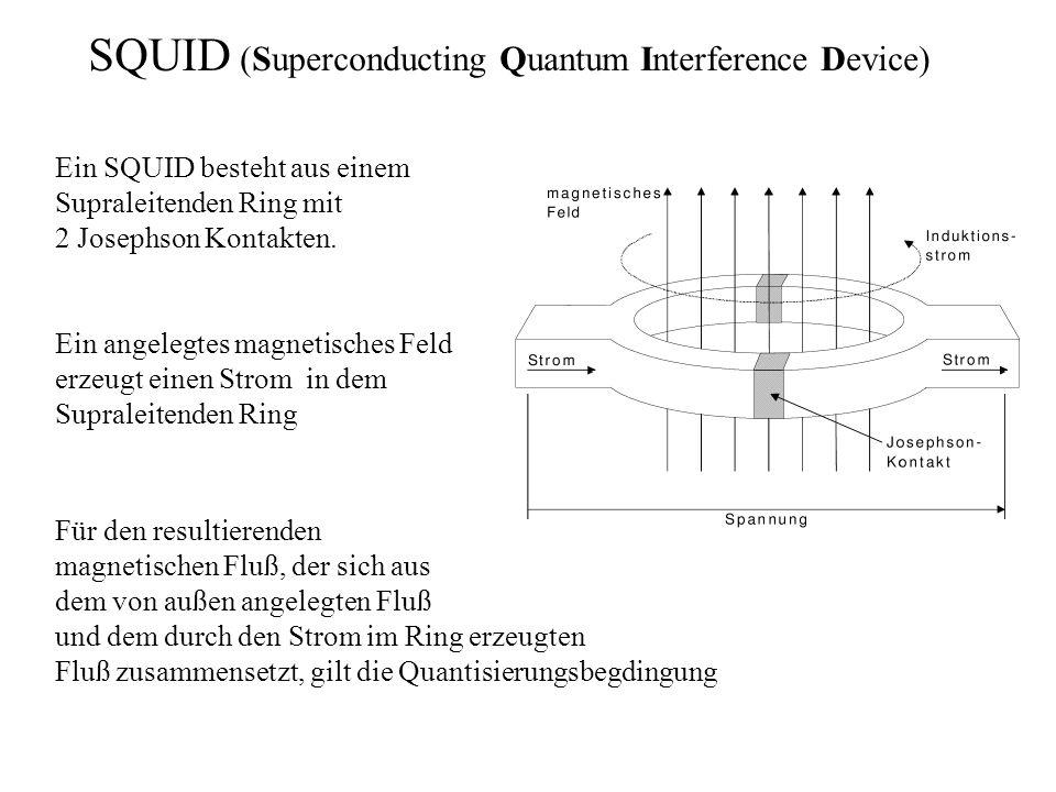 SQUID (Superconducting Quantum Interference Device) Ein angelegtes magnetisches Feld erzeugt einen Strom in dem Supraleitenden Ring Für den resultiere