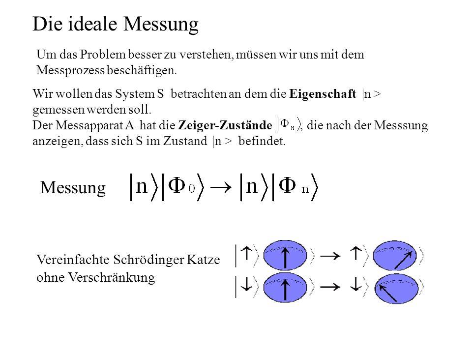 Die ideale Messung Wir wollen das System S betrachten an dem die Eigenschaft |n > gemessen werden soll. Der Messapparat A hat die Zeiger-Zustände, die