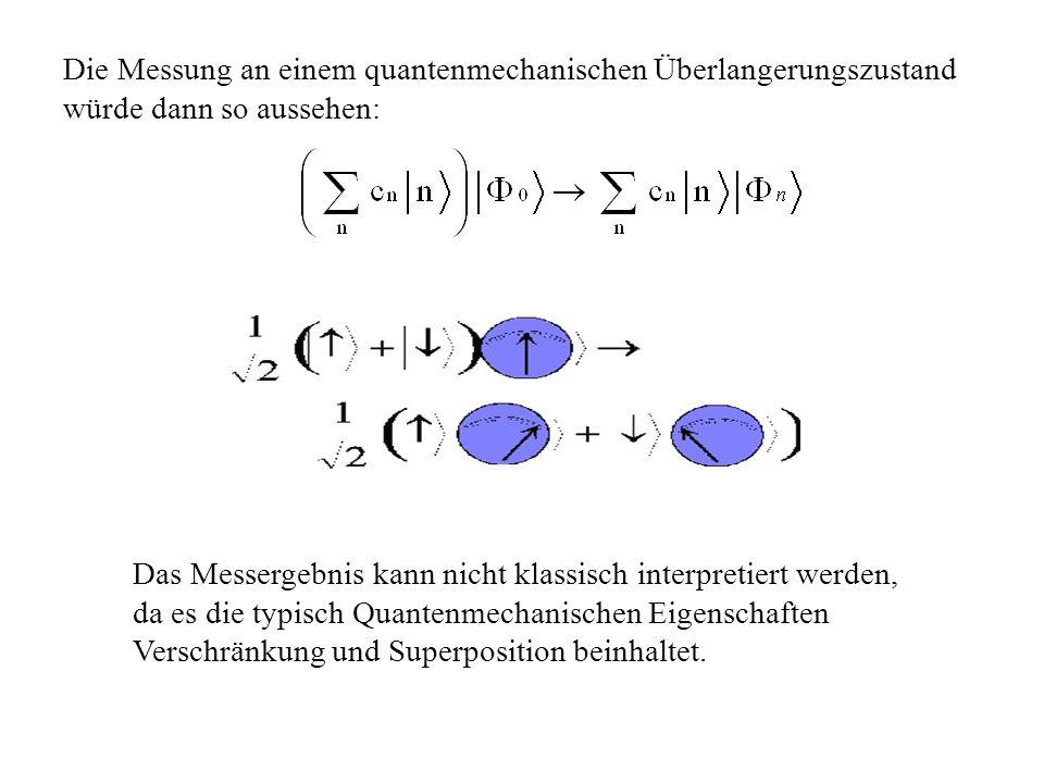 Die Messung an einem quantenmechanischen Überlangerungszustand würde dann so aussehen: Das Messergebnis kann nicht klassisch interpretiert werden, da