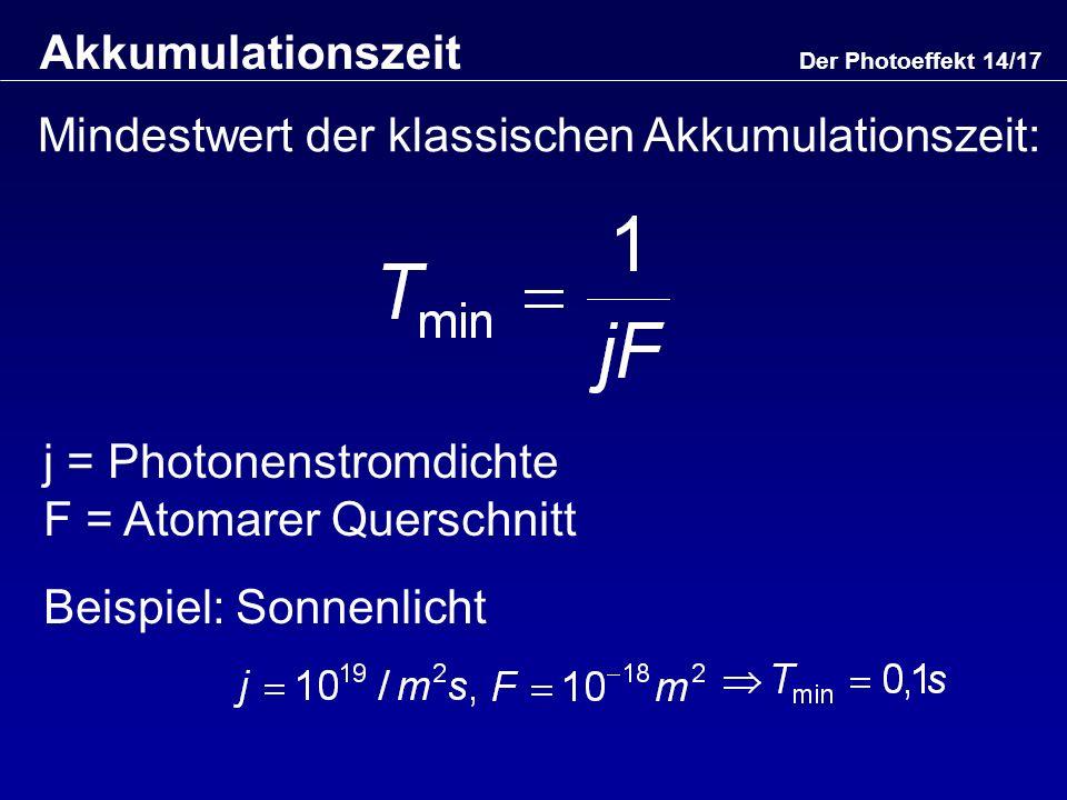 Der Photoeffekt 14/17 Akkumulationszeit Mindestwert der klassischen Akkumulationszeit: j = Photonenstromdichte F = Atomarer Querschnitt Beispiel: Sonnenlicht