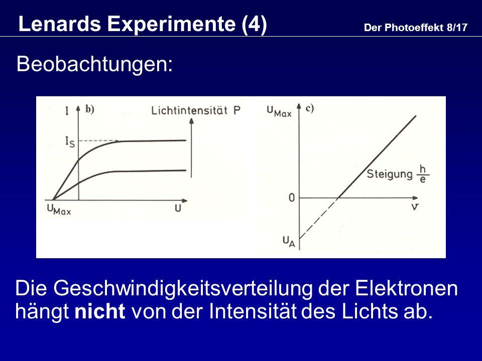 Der Photoeffekt 9/17 Lenards Experimente (5) Beobachtungen: Die Zahl der pro Zeiteinheit emittierten Elek- tronen ist proportional zur Intensität des Lichts.