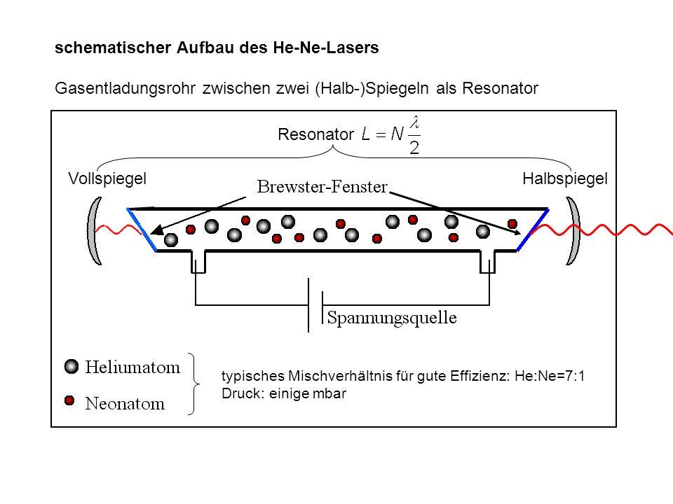 He-Ne-Laser: Helium als Pumpgas; beteiligte Energieniveaus Grundzustand: n=1; S=0; L=0; J=0 (Singulett; Parahelium) angeregter Zust.: n=2; S=1; L=0; J=1 (Triplett; Orthohelium) angeregter Zust.: n=2; S=0; L=0; J=0 (Singulett; Parahelium) metastabile Zustände, weil Übergänge zum Grundzustand optisch verboten: a) Interkombinationsverbot b) L = 0 Verbot starke Population der angeregten Niveaus Elektronenstöße