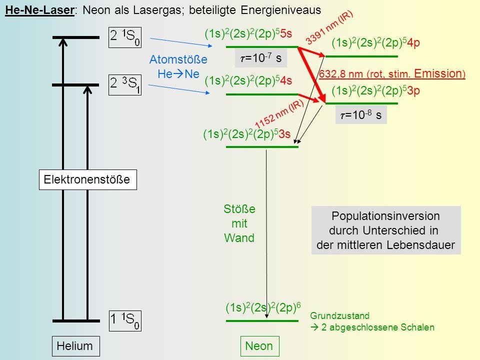 He-Ne-Laser: Neon als Lasergas; beteiligte Energieniveaus Elektronenstöße Helium Neon (1s) 2 (2s) 2 (2p) 6 (1s) 2 (2s) 2 (2p) 5 3s (1s) 2 (2s) 2 (2p)