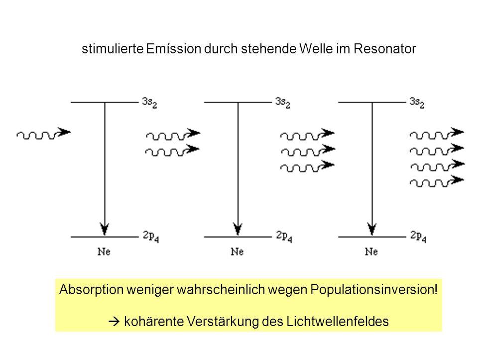 stimulierte Emíssion durch stehende Welle im Resonator Absorption weniger wahrscheinlich wegen Populationsinversion! kohärente Verstärkung des Lichtwe