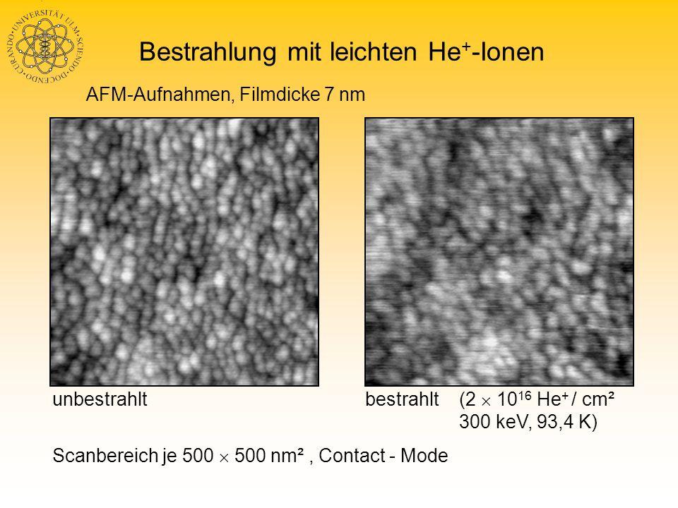 Bestrahlung mit leichten He + -Ionen Zunahme der lateralen Ausdehnung um 9%