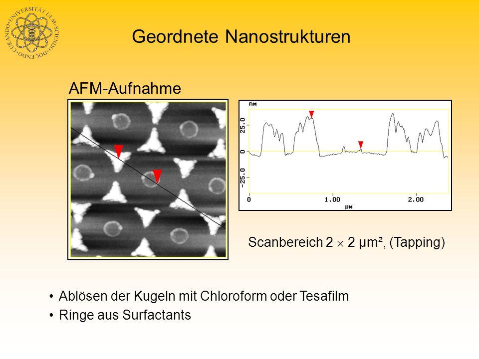 Bestrahlung geordneter Nanostrukturen Bestrahlt mit 2 10 14 Ar + /cm² (300 keV, 90 K) Wachstum an den Stellen der Ringe von symmetrischen Hügeln Hügeln enthalten oberflächlich Gold, aber kein Kohlenstoff Volumenzunahme bisher ungeklärt Scanbereich 3 3 µm², Tapping-Mode AFM-Aufnahme