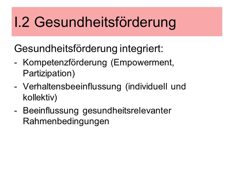 Gesundheitsförderung integriert: -Kompetenzförderung (Empowerment, Partizipation) -Verhaltensbeeinflussung (individuell und kollektiv) -Beeinflussung