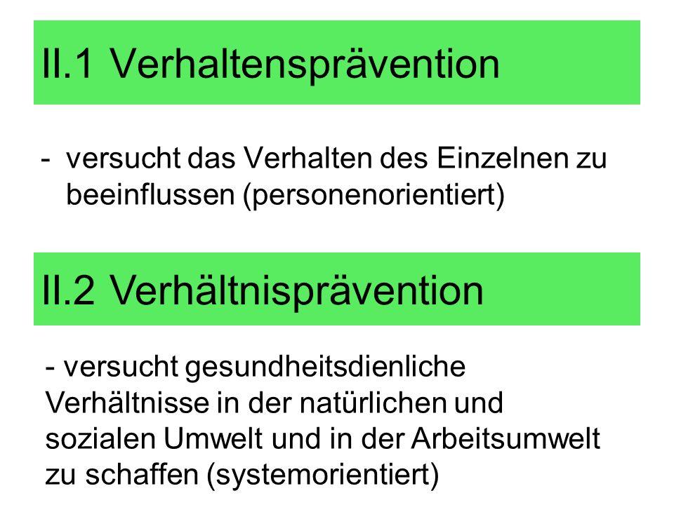 -versucht das Verhalten des Einzelnen zu beeinflussen (personenorientiert) II.1 Verhaltensprävention II.2 Verhältnisprävention - versucht gesundheitsd