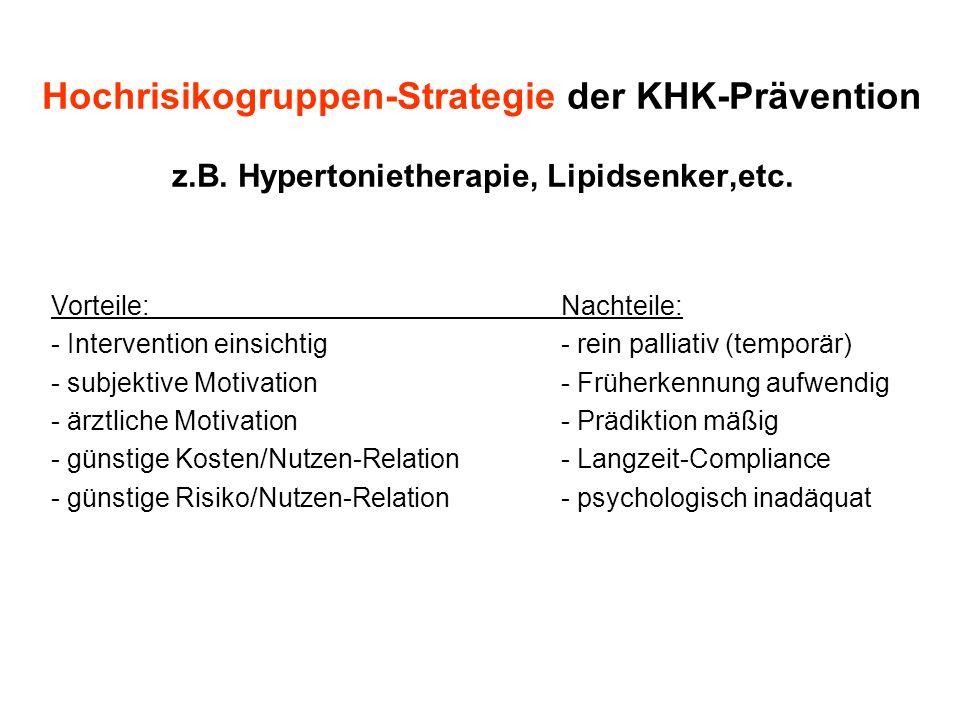 Hochrisikogruppen-Strategie der KHK-Prävention z.B. Hypertonietherapie, Lipidsenker,etc. Vorteile:Nachteile: - Intervention einsichtig- rein palliativ