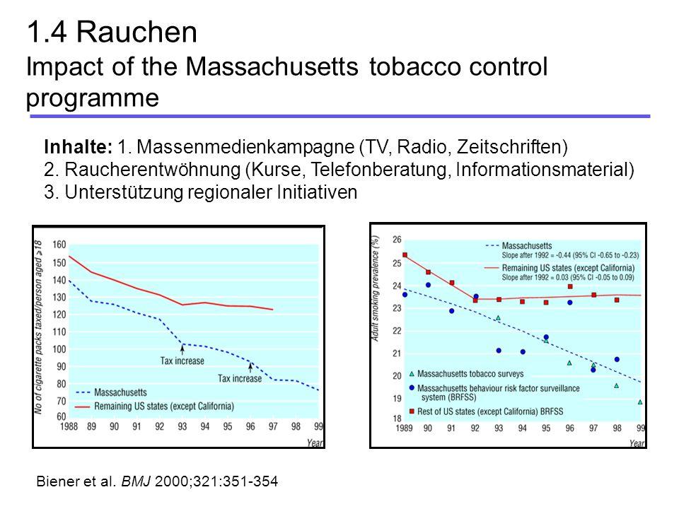 1.4 Rauchen Impact of the Massachusetts tobacco control programme Biener et al. BMJ 2000;321:351-354 Inhalte: 1. Massenmedienkampagne (TV, Radio, Zeit